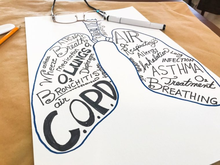 Reducing Admissions and Readmissions in the COPD Patient Population